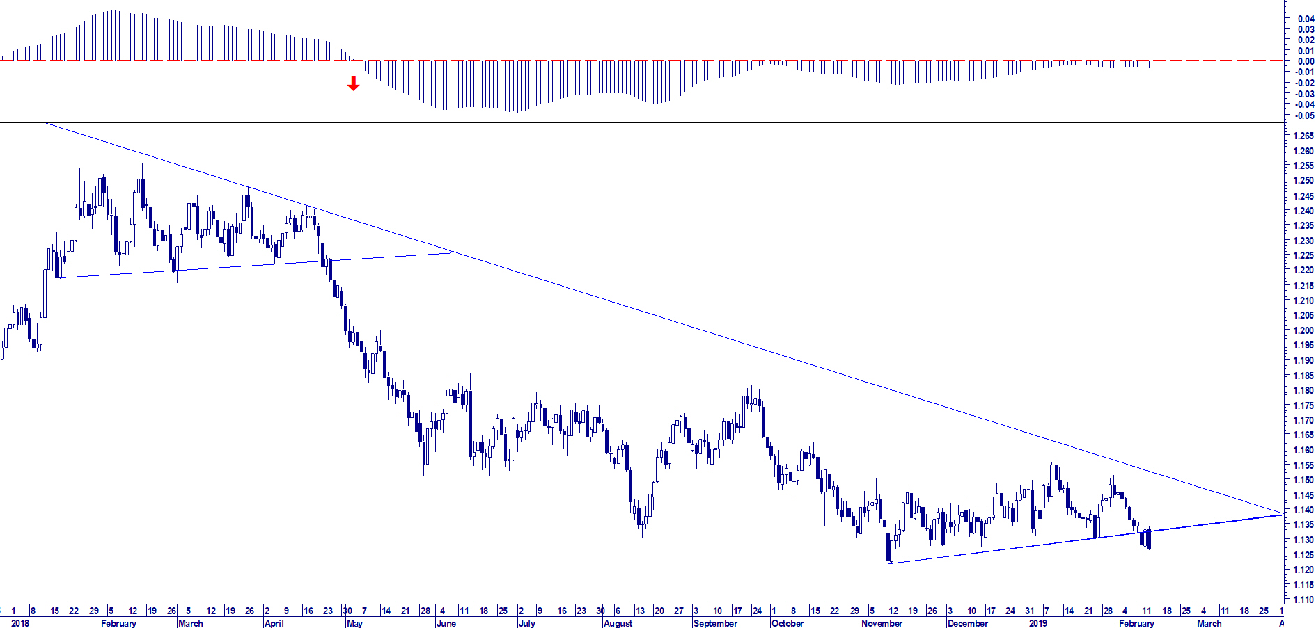 WB ENTERPRISE RISK MANAGEMENT: EUR USD DAILY BREAKOUT