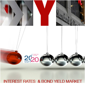 INTEREST RATE BOND YIELD OUTLOOK