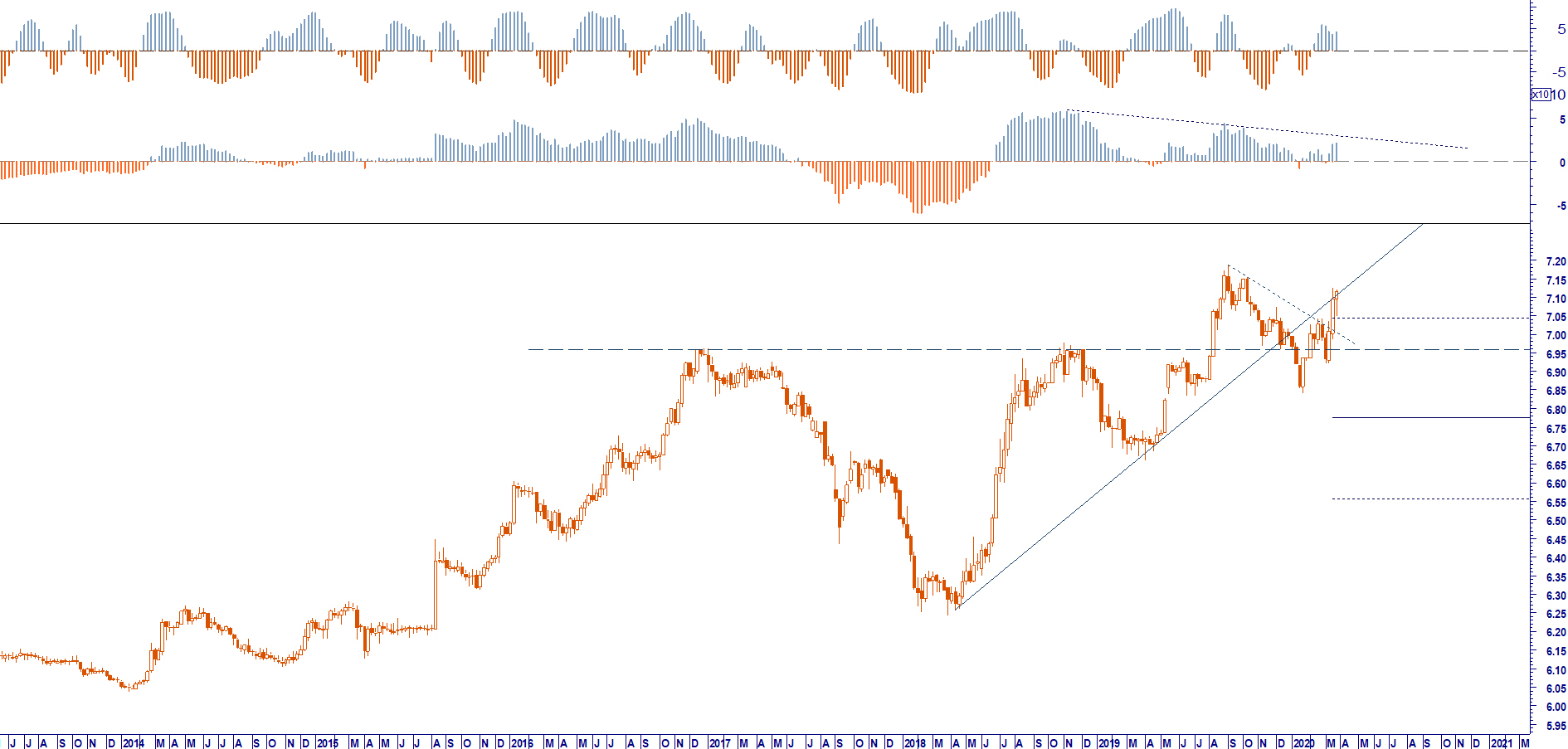 WB FX RISK MANAGEMENT: USD JPY