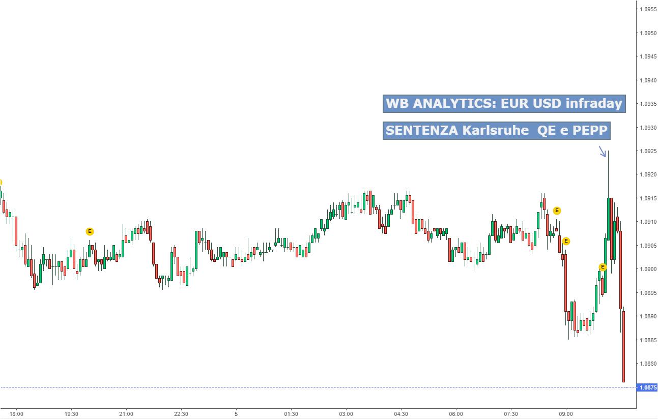 WB ENTERPRISE RISK MANAGEMENT: EUR USD KARLSRUHE