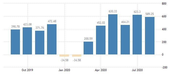 china's export boom