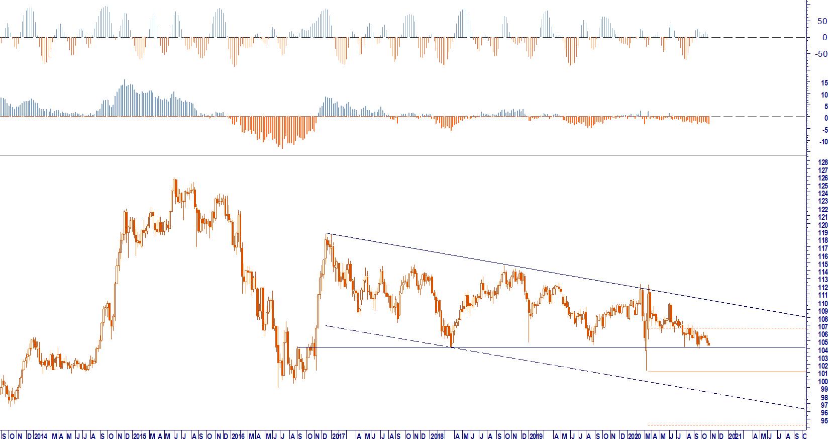 EUR USD PROVE BREALOUT