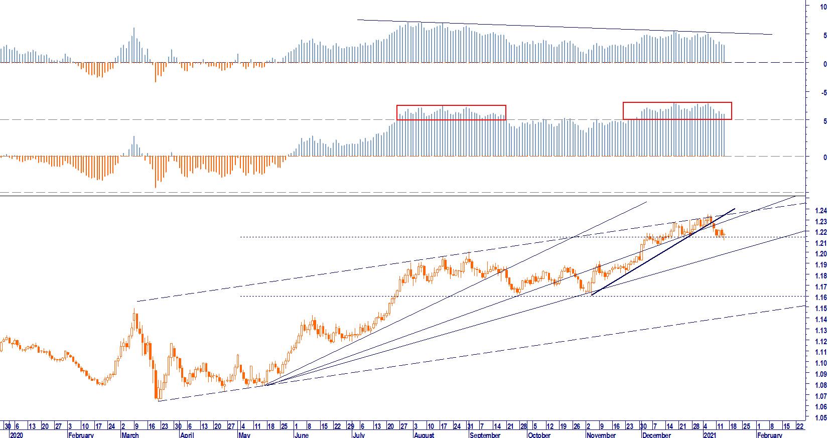 LA BANCHE CENTRALI INTERVENGONO SUL MERCATO FOREX - interventi mercato forex